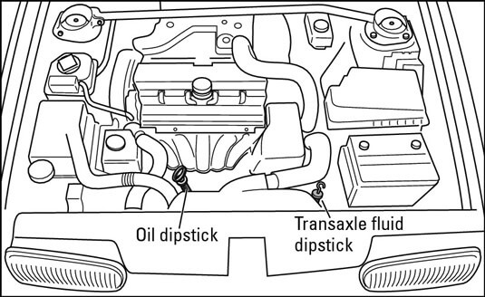Right Tran - Transmission Fluid