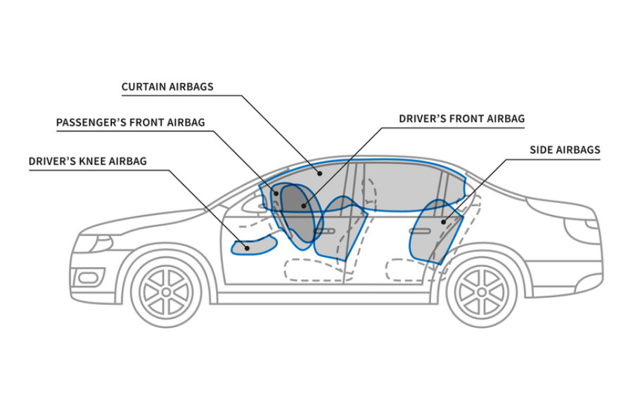 Untitled design 19 - Airbag Light
