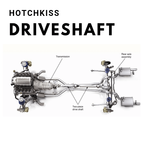 hotchkiss 2 - What is a Drivetrain | How Drivetrains Work