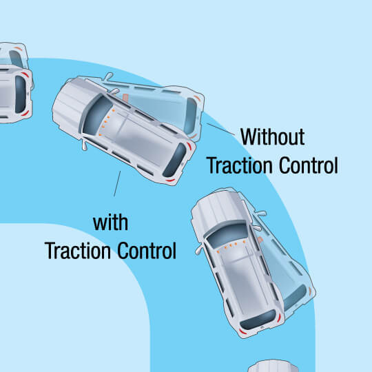 traction control 1 - What is a Drivetrain | How Drivetrains Work